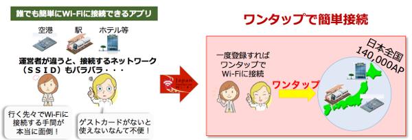 Japanconnectedwifi