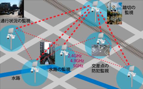 camera system image